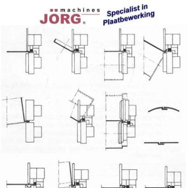 Voorrollen JÖRG & Schwartmanns